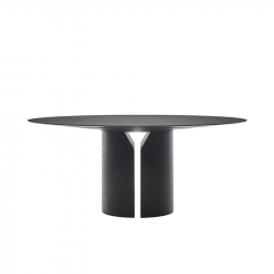 Table NVL TABLE MDF